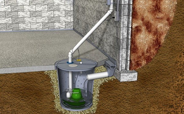 Sump Pumps Rain One Irrigation And Drainage Contractor